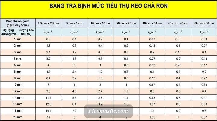 Keo Cha Ron Dinh Muc Tieu Thu